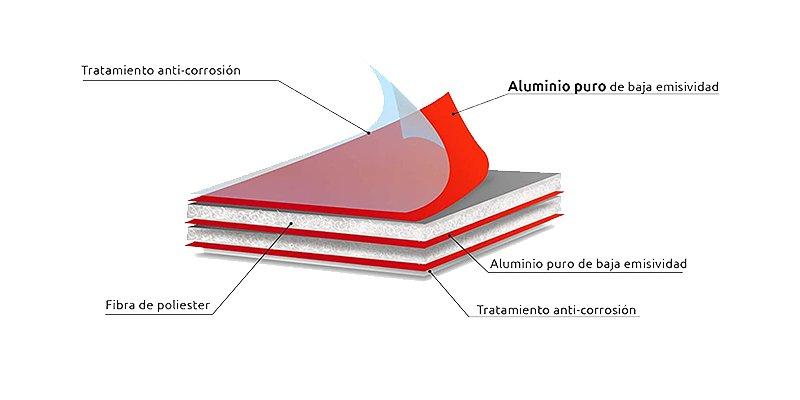 Aislante térmico Polynum composición